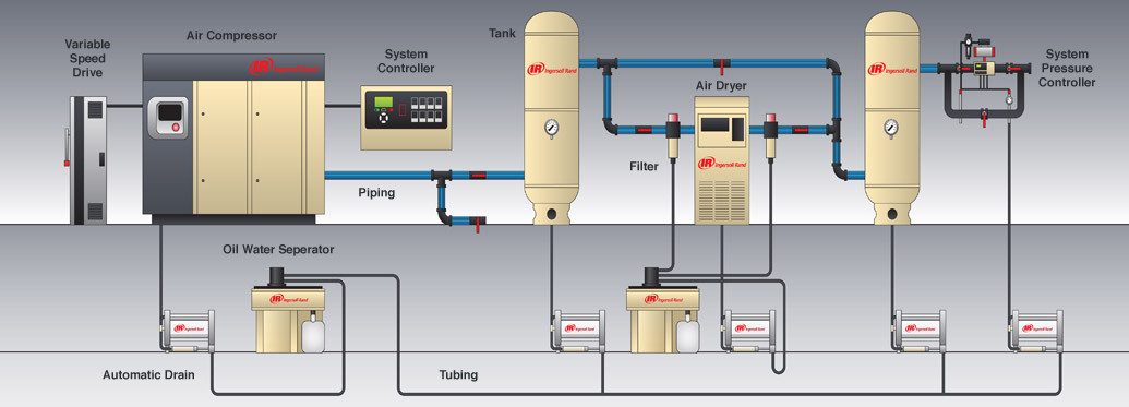 Compressed Air System NY & Long Island